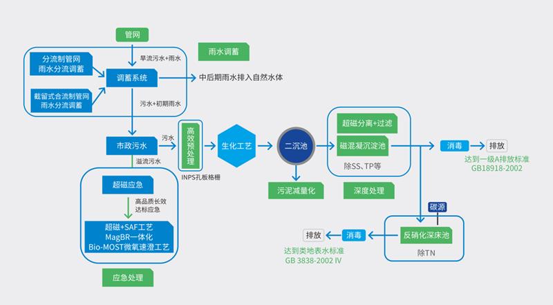 4业务领域-市政_副本.png